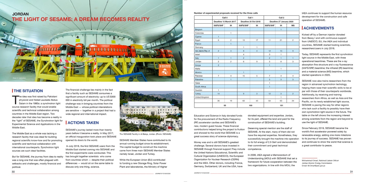 © IAEA 2020: pages 30-31 of the Journey to Success volume, reporting the achievements at SESAME.